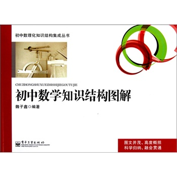 《初中数学知识结构图解(全彩)
