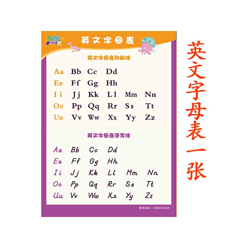 数字1-100无声学习挂图数学幼儿园儿童学前班一年级小学生墙贴画_英文
